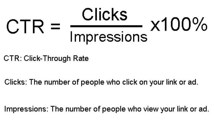 What-Is-Click-Through-Rate.jpg