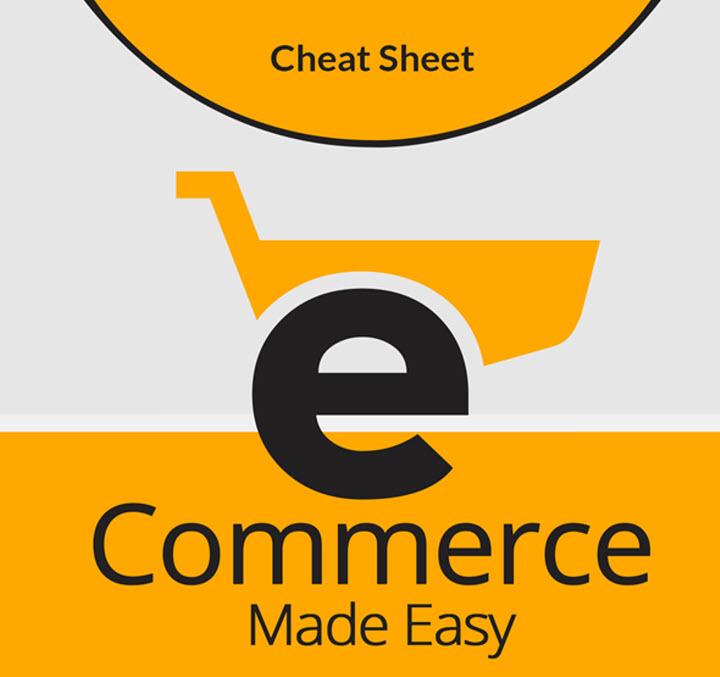 eCommerce Checklist & Mind Map & Resources