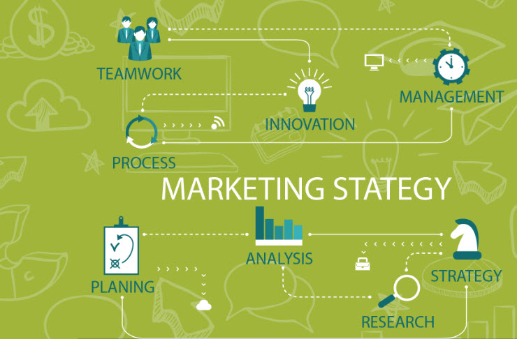 More Strategies: Analytics, Press Releases, Email Marketing, Influencer Marketing and More