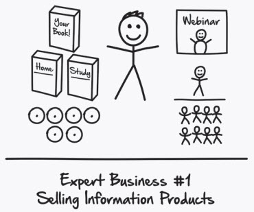 Russell Brunson - Expert Secrets - expert business - selling information products