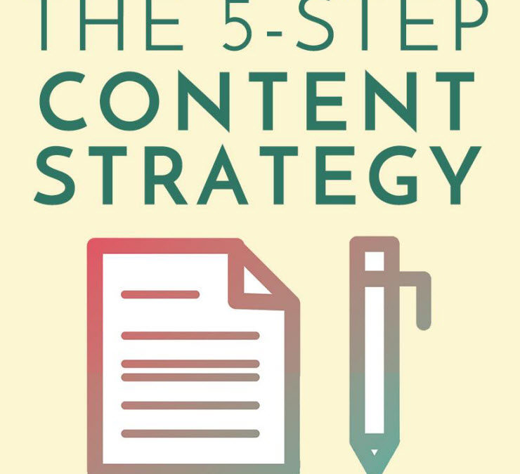 The five-step content strategy for bloggers and business people