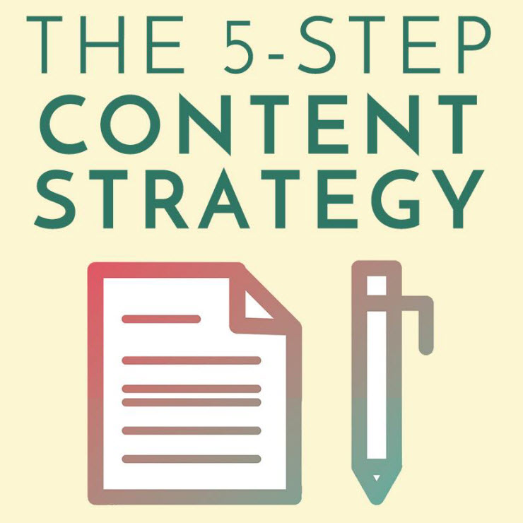 the five-step content strategy