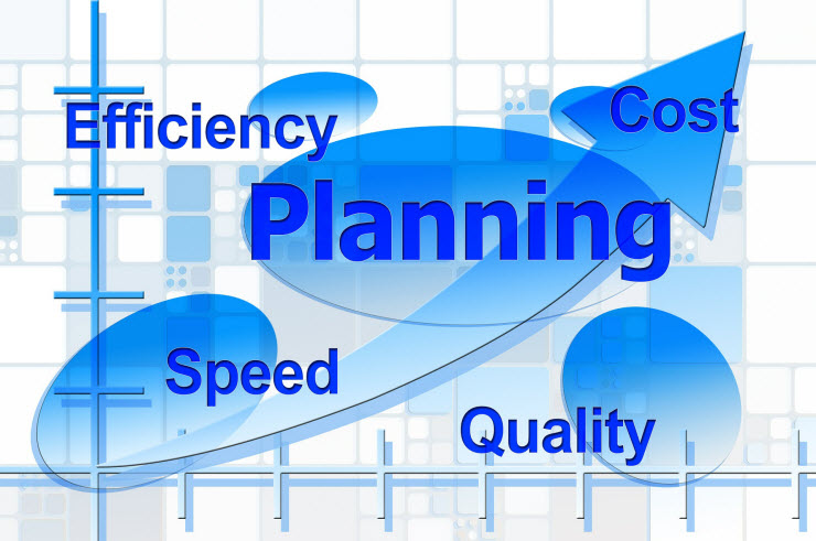 Efficiency cost speed quality planning